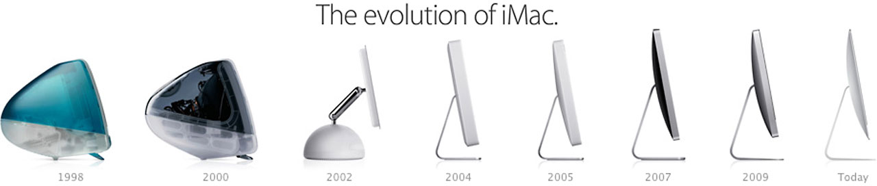 iMac evolution, 1998 to 2012