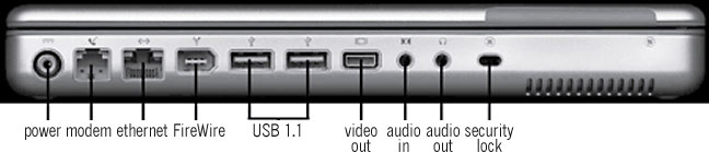 "ports, 12"" 867 MHz PowerBook G4"