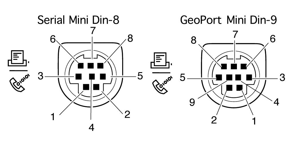 low end mac u2019s geoport guide