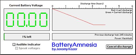 Battery Amnesia display