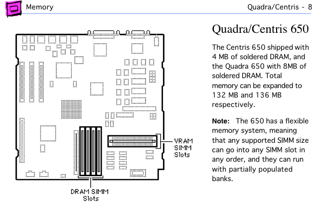 Centris 650 and Quadra 650 page from Apple Memory Guide.