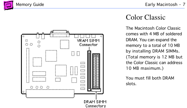 Mac Color Classic page from Apple Memory Guide