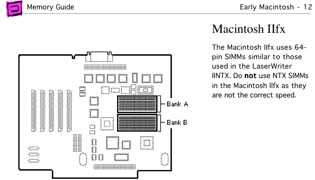 Mac IIfx page from Apple Memory Guide