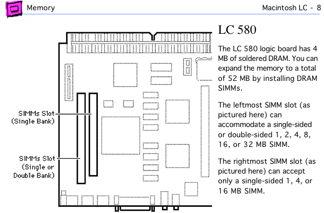 Mac LC 580 page from Apple Memory Guide