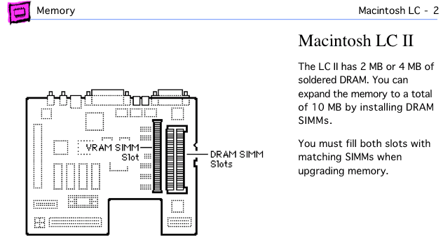 Mac LC II page from Apple Memory Guide