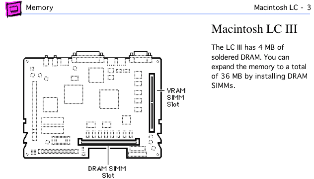 Mac LC III page from Apple Memory Guide