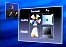 Mac product matrix