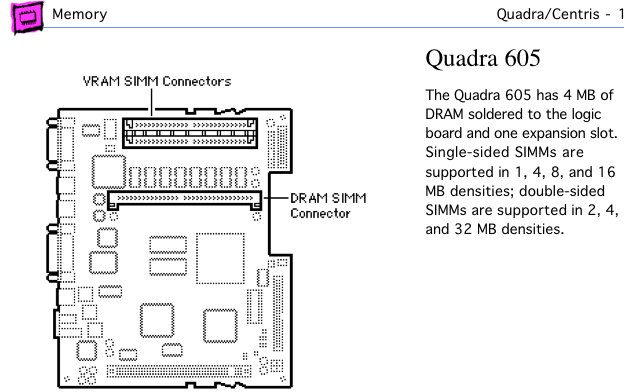 Quadra 605 page from Apple Memory Guide